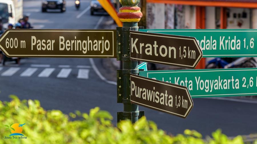 Yogyakarta Itinerary 5 Days